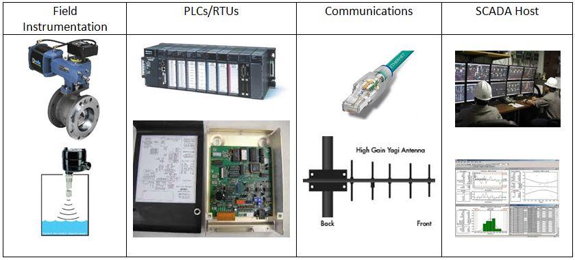 Automation_Composite_1