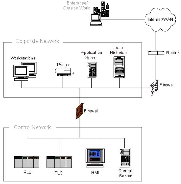 Automation_Composite_3